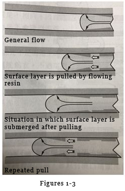 flow marks in injection molding