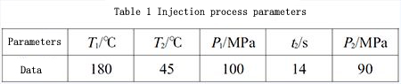 Injection Process Parameters