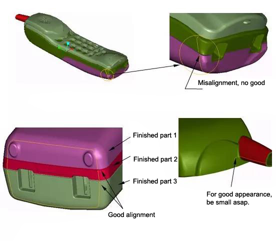 Mold Structure design of injection molding