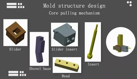 Circular shell mold flow analysis and injection mold design