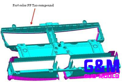 two-color injection molding