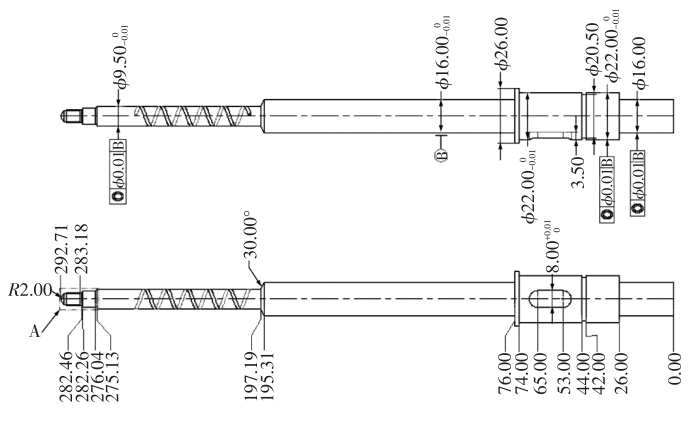 Design of internal thread system
